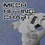 【リリース】MechHitting Version 1.0.1