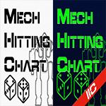 【リリース】MechHitting / MechHitting IIC バージョン1.1.0